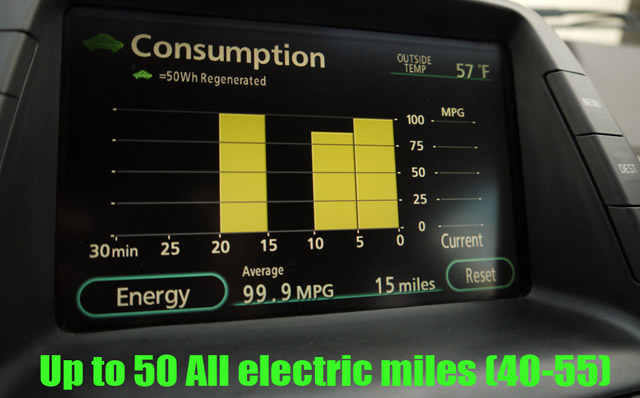Soon Will Be Able To Offer Conversion Kits For 2010 2017 Prius C V